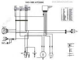 wheeler world honda atc wiring diagrams article preview