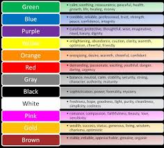 Color Meanings Symbolism Chart Color Meanings Denises Planet