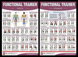 Bowflex Xtl Exercise Wall Chart Home Gym Exercises Professional Fitness Gym Wall Chart