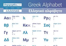 20 consonants and 6 vowels. Greek Alphabet With Pronunciation