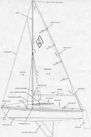 1982 catalina 22 owners manual the switch panel on boats ordered electrical systems is fused each circuit has a 15 amp fuse under a screw cover