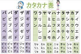 Katakana Chart Full Writing Katakana Japanese Teaching Ideas