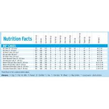 Dairy Queen Blizzard Nutrition Chart Fabulous Allergen Info Food Menu Price American Girl Doll