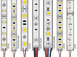 Smd Led Chart Led Flexible Strip Comparison