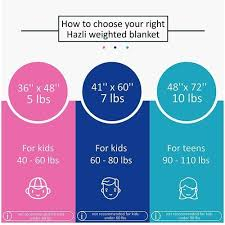 Gravity Blanket Size Chart Best Weighted Blanket For Kids Guide For Anxiety Autism