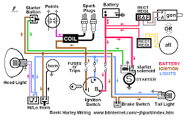 basic harley wiring diagram basic wiring diagrams online 87 harley sportster wiring diagram