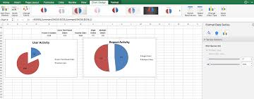 Phpexcel Pie Chart Series Options 25 On Primary Axis