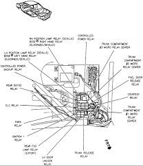 99 cadillac deville wiring diagram 97 cadillac deville can i a wiring diagram for a wiper motor graphic