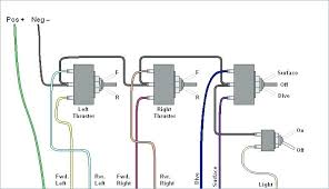 diagram of digestive system in hindi double pole light switch wiring diagram of digestive system in hindi double pole light switch wiring throw tags single