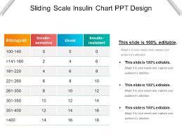 Insulin Chart Sliding Scale Insulin Chart Ppt Design Powerpoint