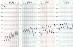 Asthma And Abpa Peak Flow Chart Aspergillus