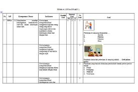 Materi dan kunci jawaban tematik kelas 5 kurikulum 2013. Kunci Jawaban Tematik Kls 4 Tema 2 Peranti Guru