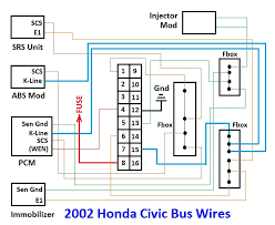 honda civic wiring diagrams honda image wiring diagram 2002 honda civic wiring diagram wiring diagram and hernes on honda civic wiring diagrams