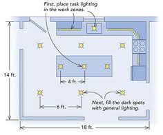 kitchen lighting placement. Kitchen-lighting Basics - Fine Homebuilding Question \u0026 Answer Kitchen Lighting Placement O