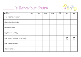 Abc Chart Printable That Are Breathtaking Suzannes Blog