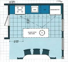 Kitchen Layouts: 4