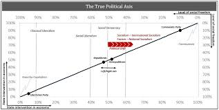 The Road To Fascism In Just Two Charts The Cobden Centre