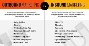 Inbound Vs Outbound Marketing Inbound Vs Outbound Sales Yes Leads Come To You