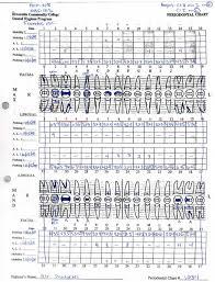 Perio Charting Forms Dental Bedowntowndaytona Com