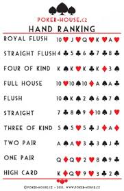 What Wins In Poker Chart