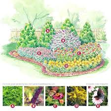 year round flower garden plan erfly garden flower garden flower garden plans for year round color