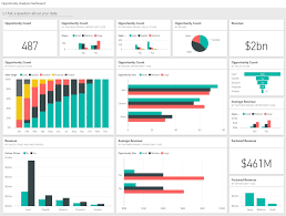 Sales Analysis Template Dashboard Excel Data Dashboard Template Excel 24 Dashboard Sales 7