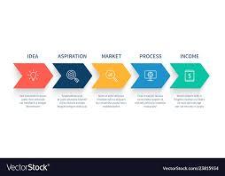 Arrow Chart Arrow Process Steps Chart Business Startup Step