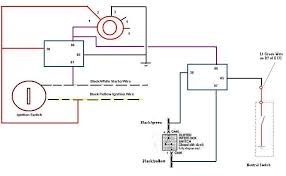 s2000 push start wiring diagram wiring diagram and hernes push on start wiring diagram diagrams