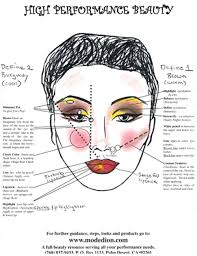 se makeup color face chart
