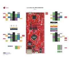Connected Launchpad Tiva C Tm4c129 Pins Maps Embedded