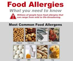 Food Allergy Awareness WeekBerkshire AHEC