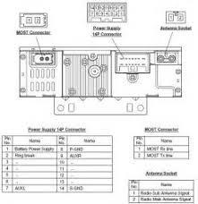 bmw 1 series radio wiring diagram images volvo car radio stereo audio wiring diagram autoradio
