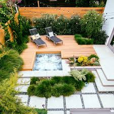Small Picture Beach Yard Design Ideas Sunset