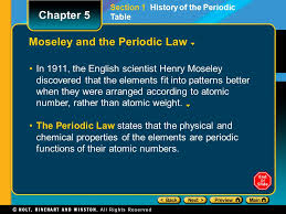 Objectives Explain the roles of Mendeleev and Moseley in the ...
