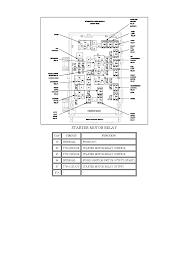 mitsubishi fuso canter wiring diagram images ford coolant mitsubishi fuso truck wiring diagram on 94 mitsubishi fuso diagram