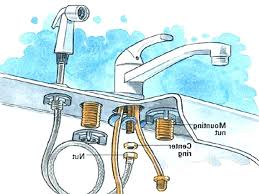 cost to install kitchen faucet cost to install kitchen faucet cost to install kitchen faucet iron