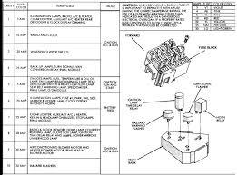 1990 dodge dakota fuse box diagram wire center \u2022 1994 dodge dakota interior fuse box diagram 1990 dodge dakota fuse box diagram images gallery