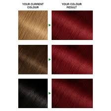 Garnier Nutrisse Ultra Permanent Hair Dye Fiery Red 660
