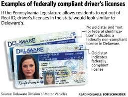 Regex Regex License Driver State State