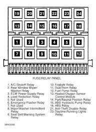 1999 volkswagen jetta fuse diagram wiring diagram features 1999 vw jetta fuse diagram wiring diagram 1999 volkswagen jetta fuse diagram 1999 jetta fuse