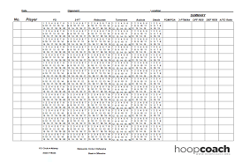 Non Traditional Stats To Motivate Your Players Hoop Coach
