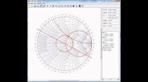 Interactive Smith Chart Tool Youtube