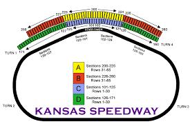 Nascar Kansas Speedway Ric Size