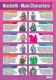 Everyday Use Character Chart Answers Amazon Com Macbeth Main Characters Literacy Posters
