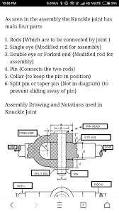 Knuckle Joint Design Design Procedure Of Knuckle Joint Brainly In