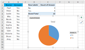 How To Create A Pie Chart In Google Spreadsheet How To Create A Pie Chart For Yes No Answers In Excel