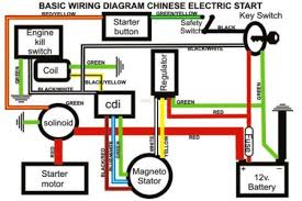 wiring diagram for chinese 110cc atv yhgfdmuor net 110cc chinese atv wiring harness at 110cc Atv Wiring Diagram