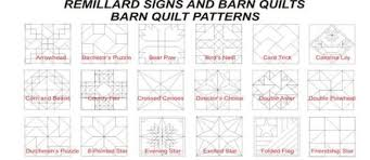 Barn Quilt Patterns & colors & Contact us with your choices and we'll email you some samples of  arrangements of your pattern and colors. We want to help you customize the  perfect barn ... Adamdwight.com