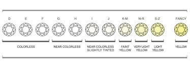 Diamond Color De Boulle Diamond Jewelry
