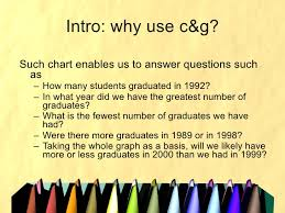 Why Use Charts Tid Chapter 5 Introduction To Charts And Graph
